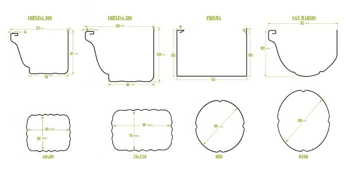 Medidas de espesor de los canalones